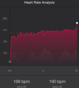 Maximalpuls beim Zielsprint beim Badener Stadtlauf